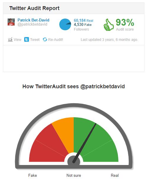 Come verificare se i tuoi followers su twitter sono veri