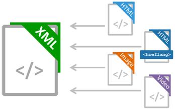 Come creare una sitemap XML del tuo sito logo