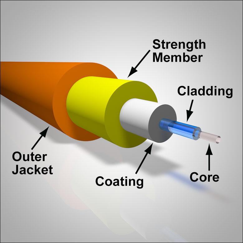 Quali sono le differenze tra i vari tipi e connettori di fibre ottiche?